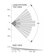 PTX-50 Elmes диаграмма направленности