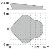 Satel Grey - диаграмма направленности