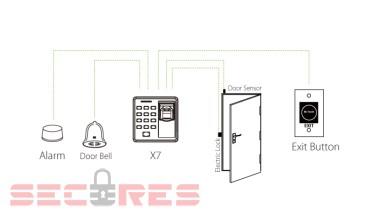 ZKTeco X7 - схема підключення